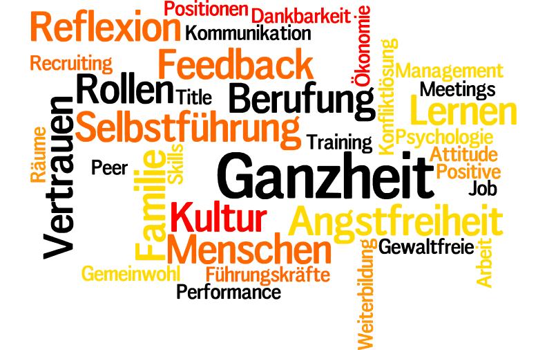 Tagcloud Ganzheit