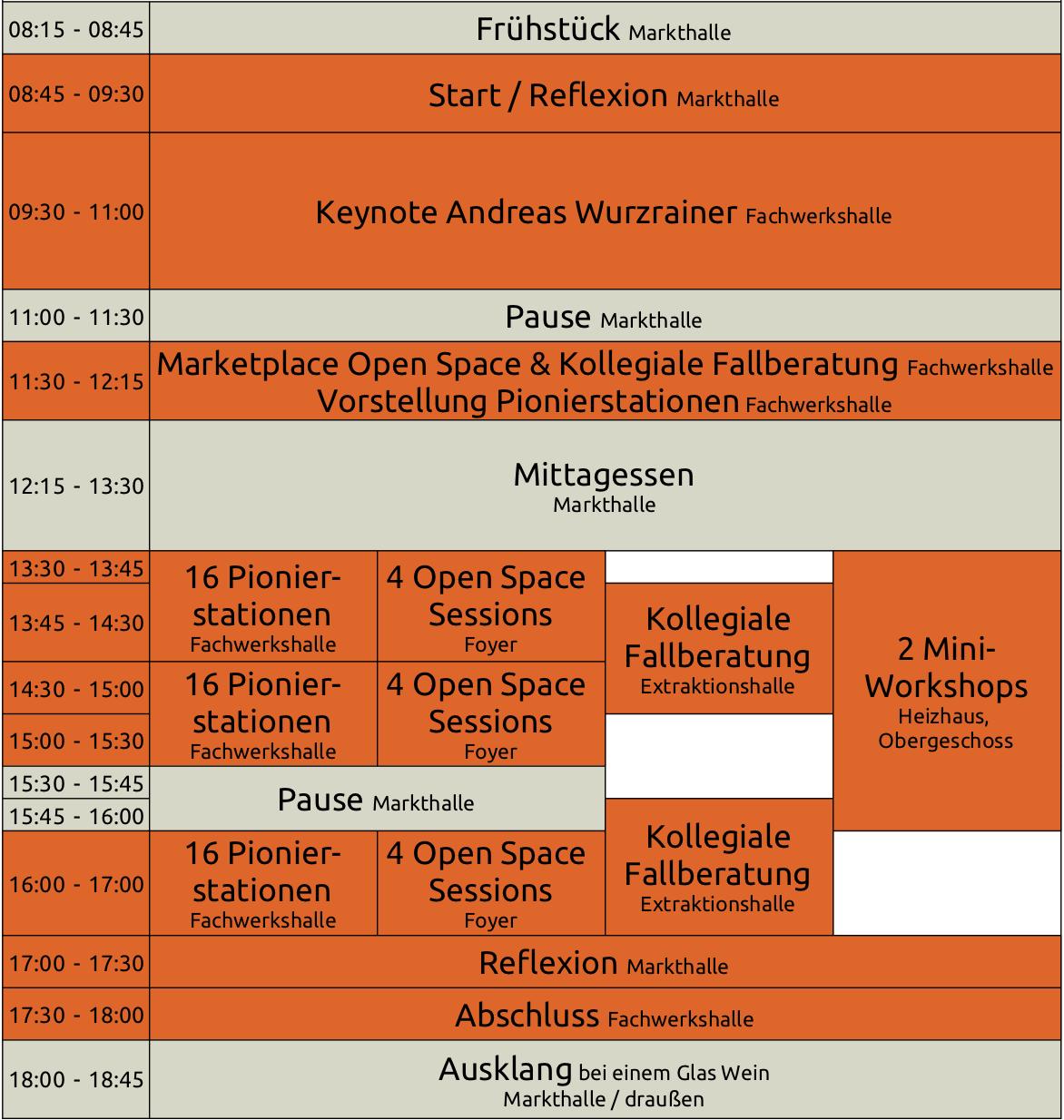 Programm Freiräume 2019 Überblick Dienstag