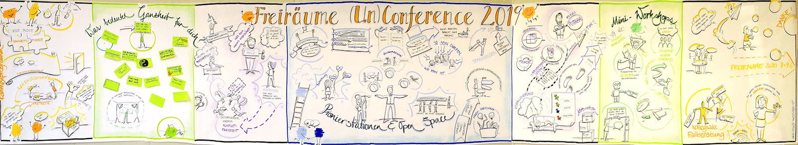 Freiräume Unconference 2019 - Graphic Recording