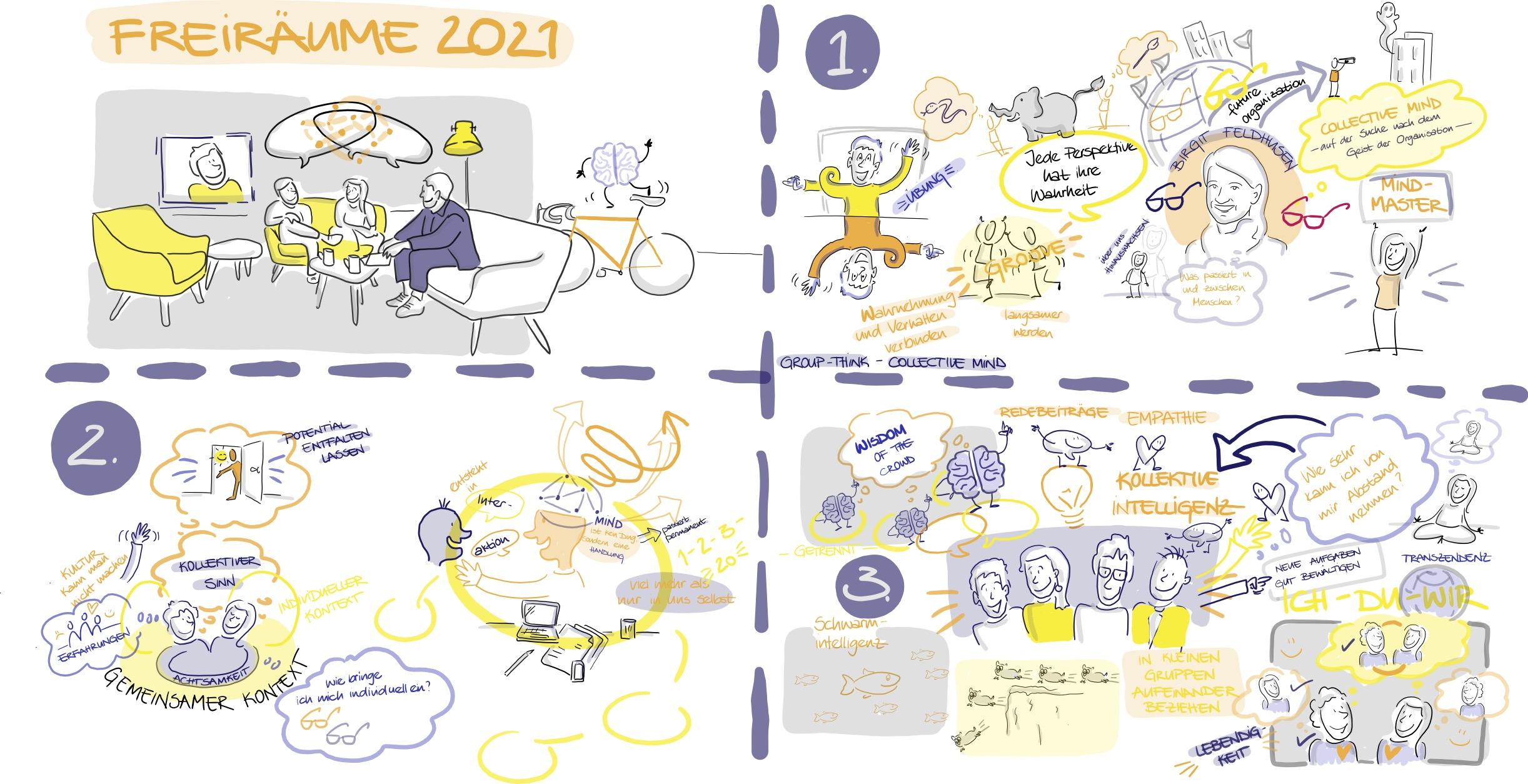 Graphic Recording - Collective Mind - Birgit Feldhusen - Freiräume 2021